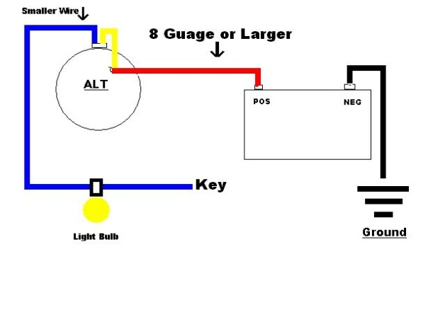 chevy one wire alternator wiring diagram one wire alternator wiring diagram ford