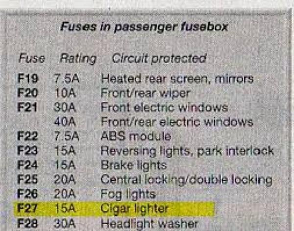 image f6aa0ddd57ac0a96895672f9e5ed1fcf we're fuse for ford ka street car for cigarette lighter? ford ford fiesta fuse box cigarette lighter at nearapp.co